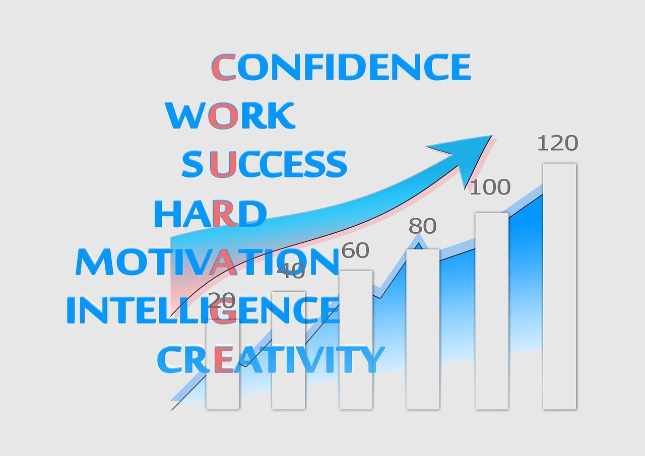achieve success with confidence